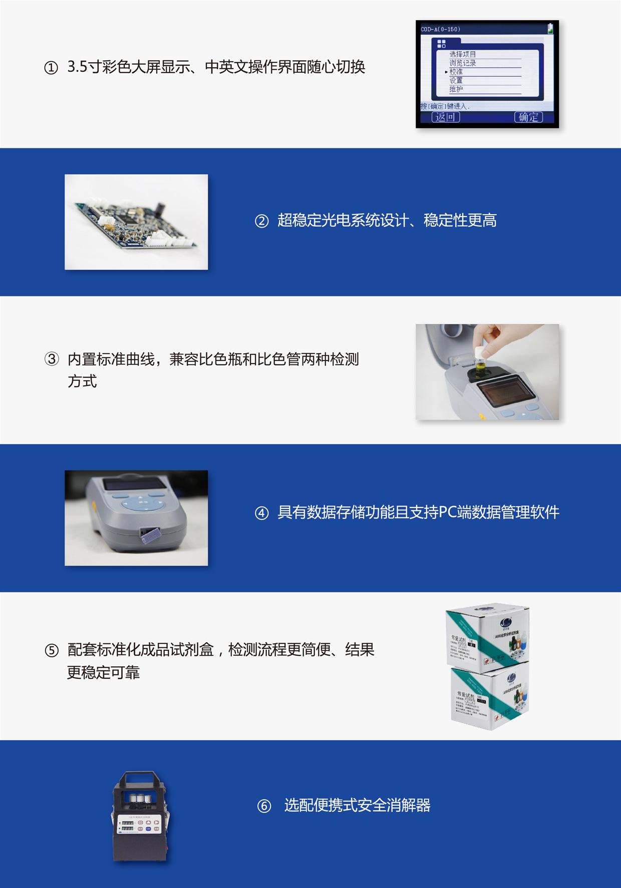 便携式COD排版-01-01.jpg
